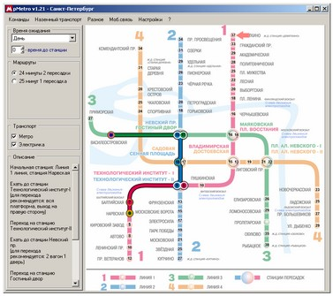 Схема движения электричек санкт петербурга.